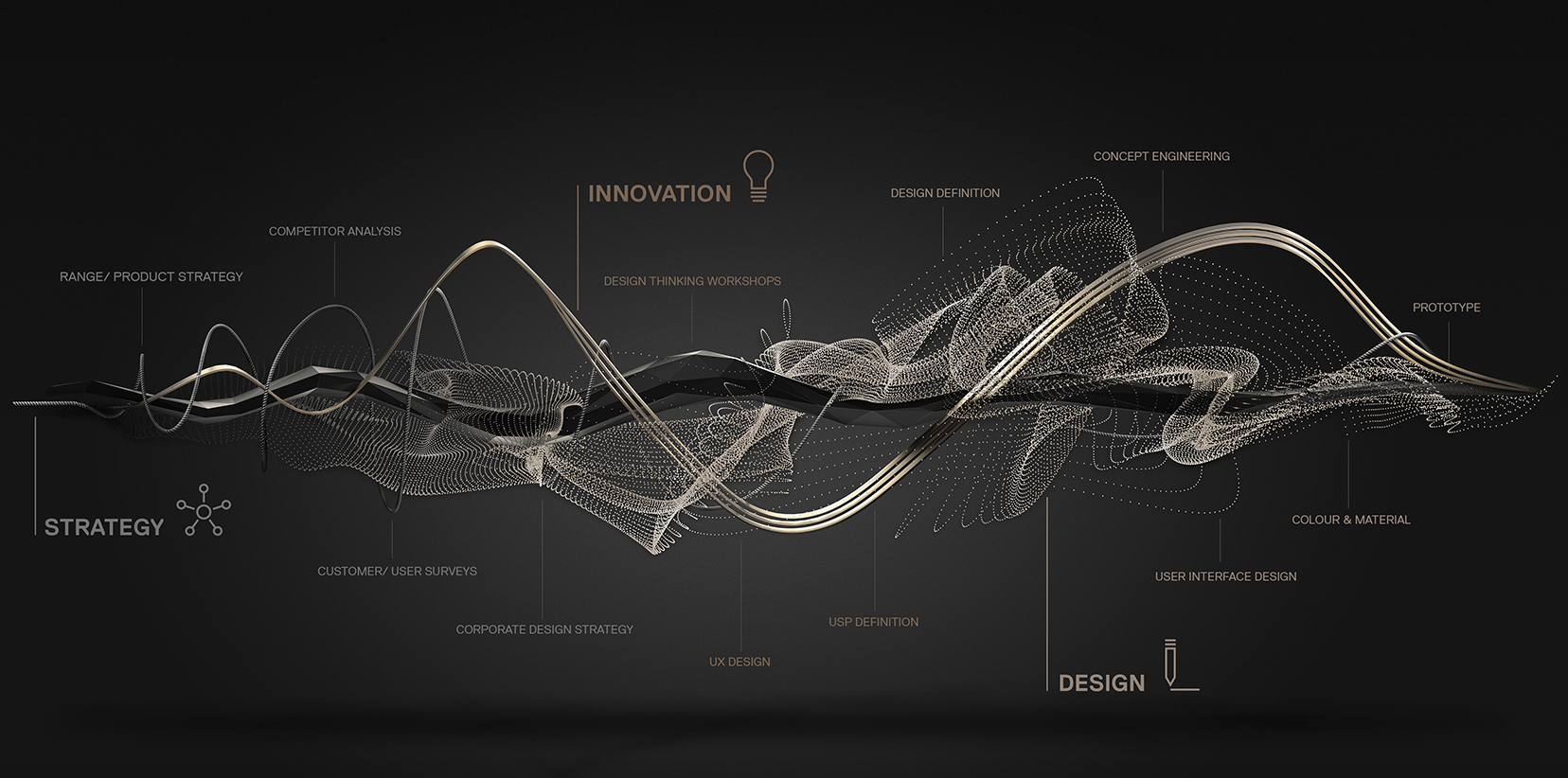 Original_pearl_creative_leistungsgrafik_strategy_innovation_design_1656x822